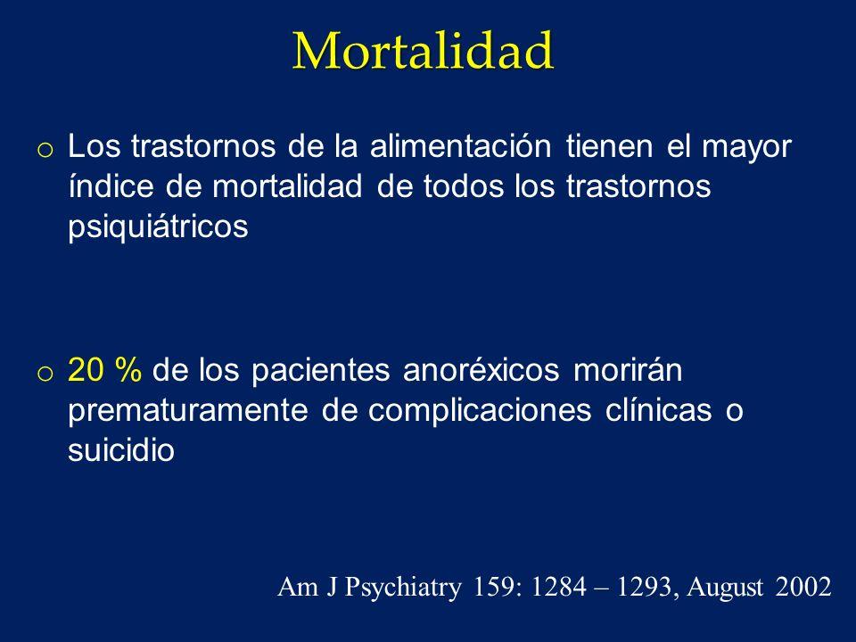 Mortalidad Los trastornos de la alimentación tienen el mayor índice de mortalidad de todos los trastornos psiquiátricos.