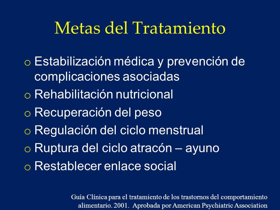 Metas del Tratamiento Estabilización médica y prevención de complicaciones asociadas. Rehabilitación nutricional.