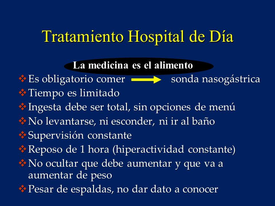 Tratamiento Hospital de Día