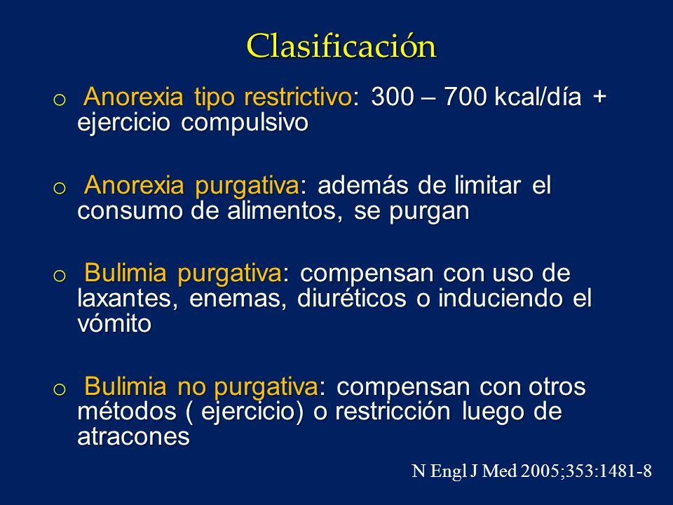 Clasificación Anorexia tipo restrictivo: 300 – 700 kcal/día + ejercicio compulsivo.