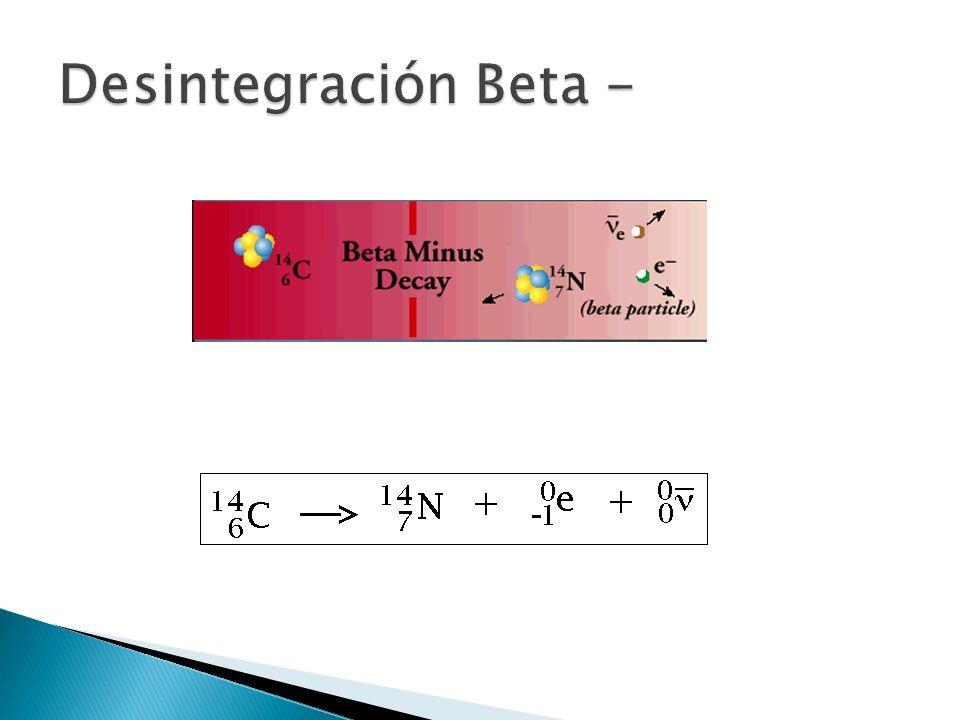Desintegración Beta -