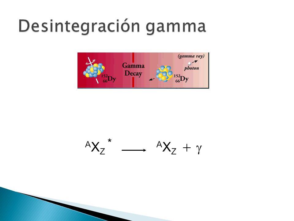 Desintegración gamma AXZ * AXZ + g
