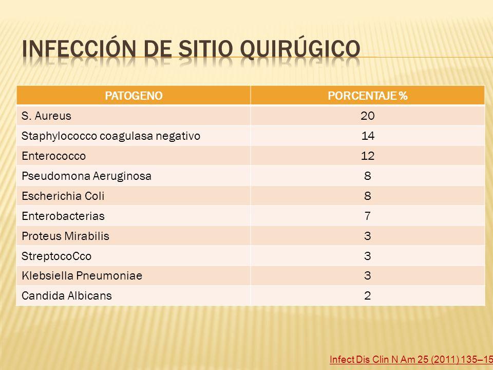 INFECCIÓN DE SITIO QUIRÚGICO