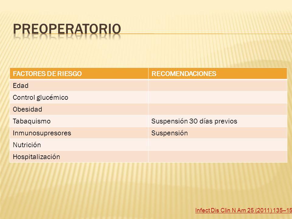 PREOPERATORIO FACTORES DE RIESGO RECOMENDACIONES Edad
