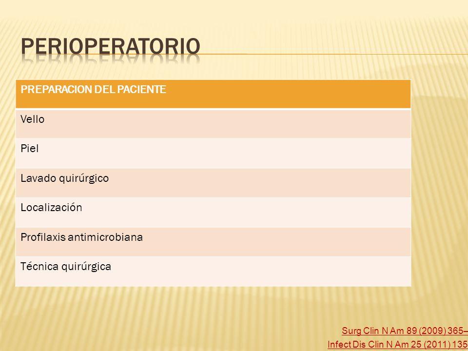 PERIOPERATORIO PREPARACION DEL PACIENTE Vello Piel Lavado quirúrgico