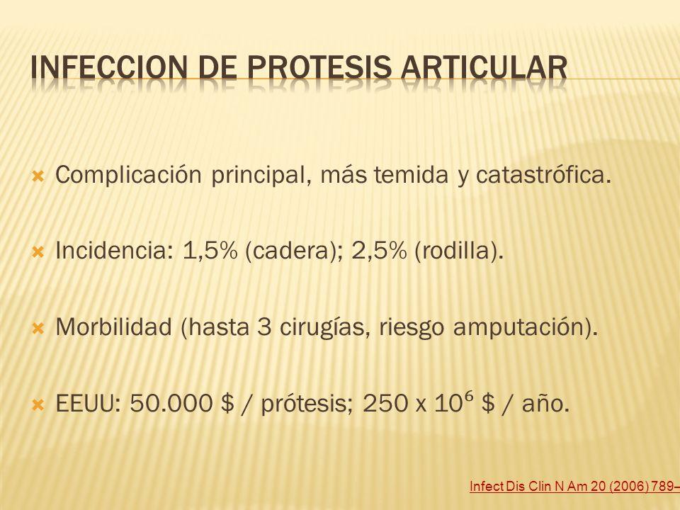 INFECCION DE PROTESIS Articular