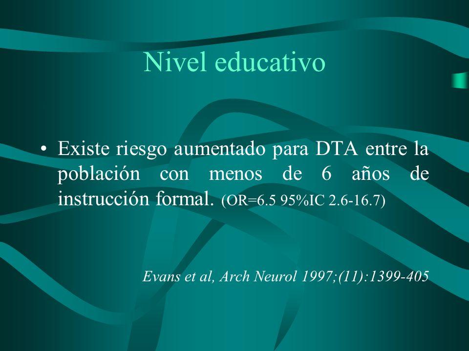 Nivel educativo Existe riesgo aumentado para DTA entre la población con menos de 6 años de instrucción formal. (OR=6.5 95%IC 2.6-16.7)