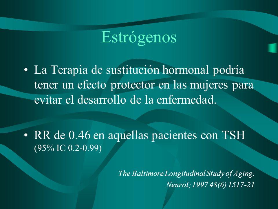 Estrógenos La Terapia de sustitución hormonal podría tener un efecto protector en las mujeres para evitar el desarrollo de la enfermedad.