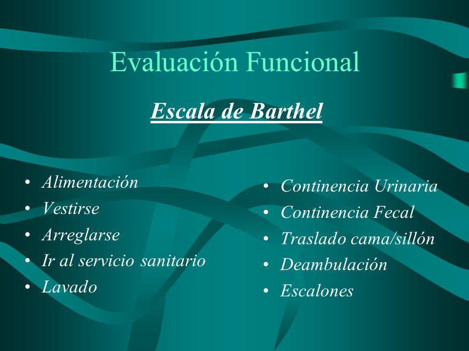 Evaluación Funcional Escala de Barthel Alimentación