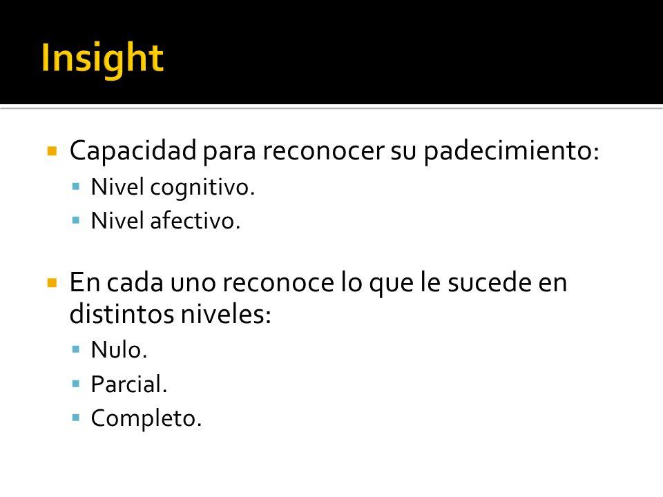 Insight Capacidad para reconocer su padecimiento: