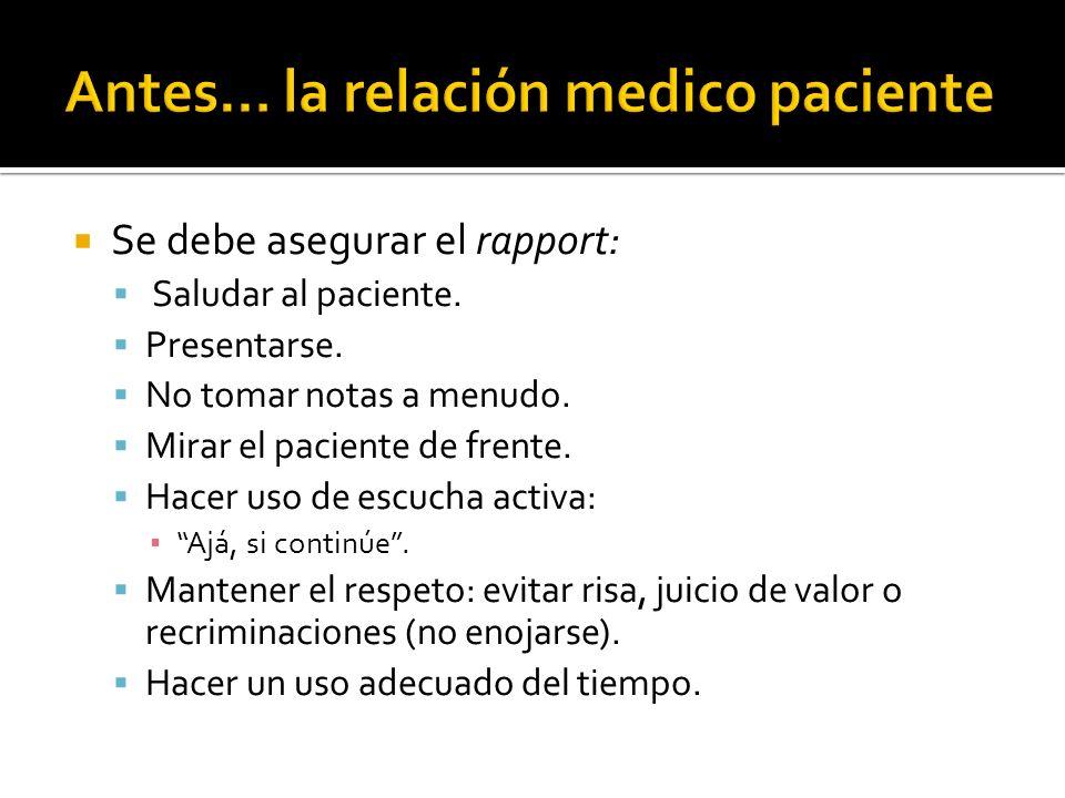 Antes… la relación medico paciente