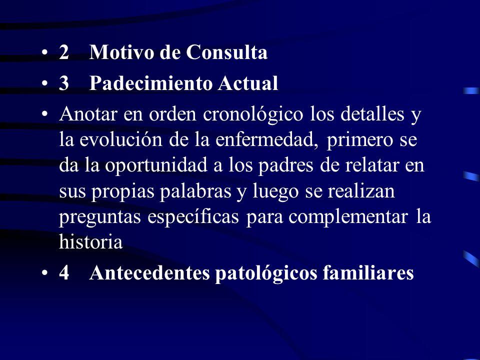2 Motivo de Consulta3 Padecimiento Actual.