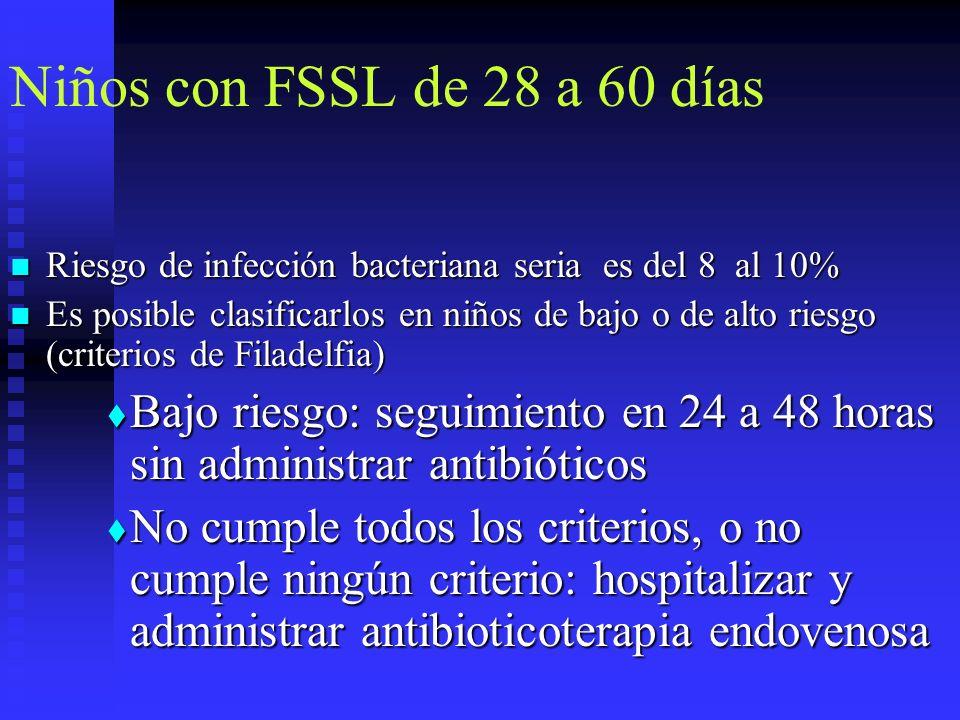 Niños con FSSL de 28 a 60 días Riesgo de infección bacteriana seria es del 8 al 10%