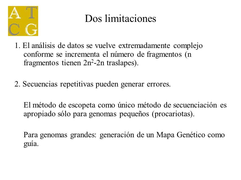 Dos limitaciones