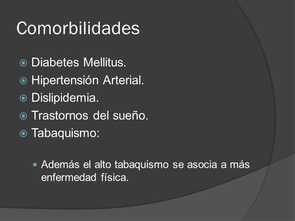 Comorbilidades Diabetes Mellitus. Hipertensión Arterial. Dislipidemia.