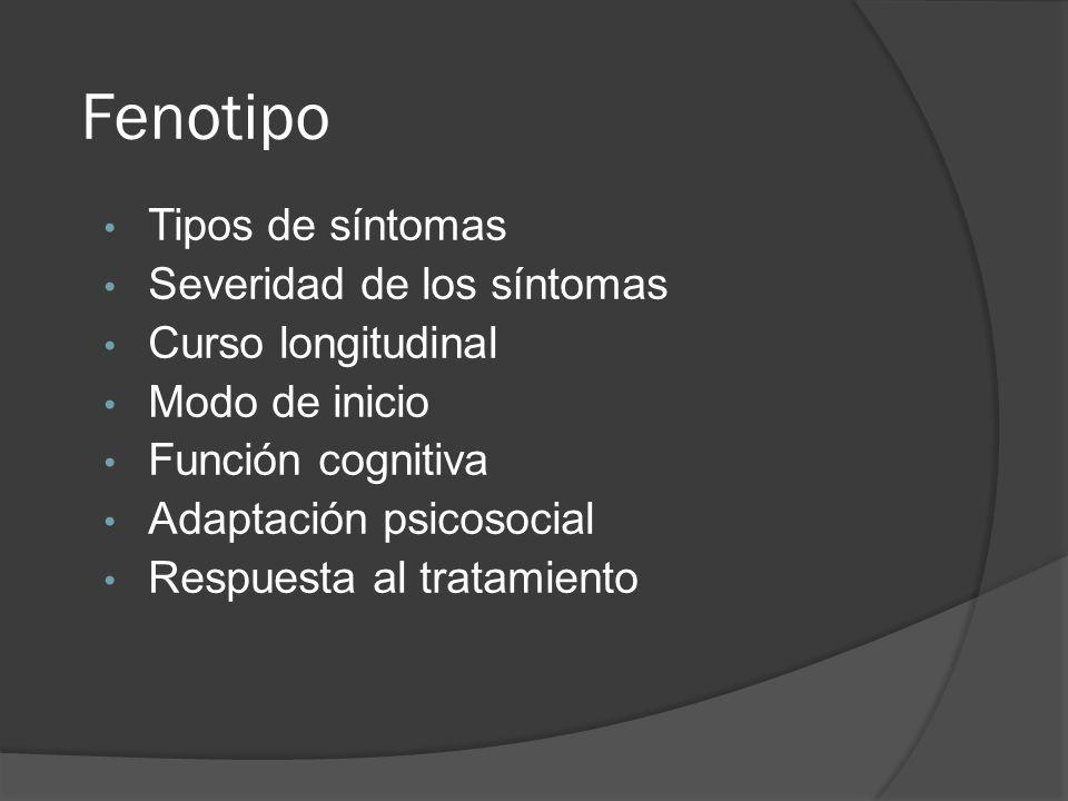 Fenotipo Tipos de síntomas Severidad de los síntomas