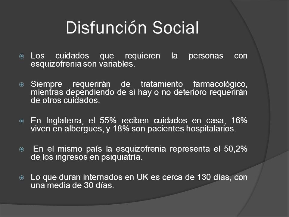 Disfunción Social Los cuidados que requieren la personas con esquizofrenia son variables.