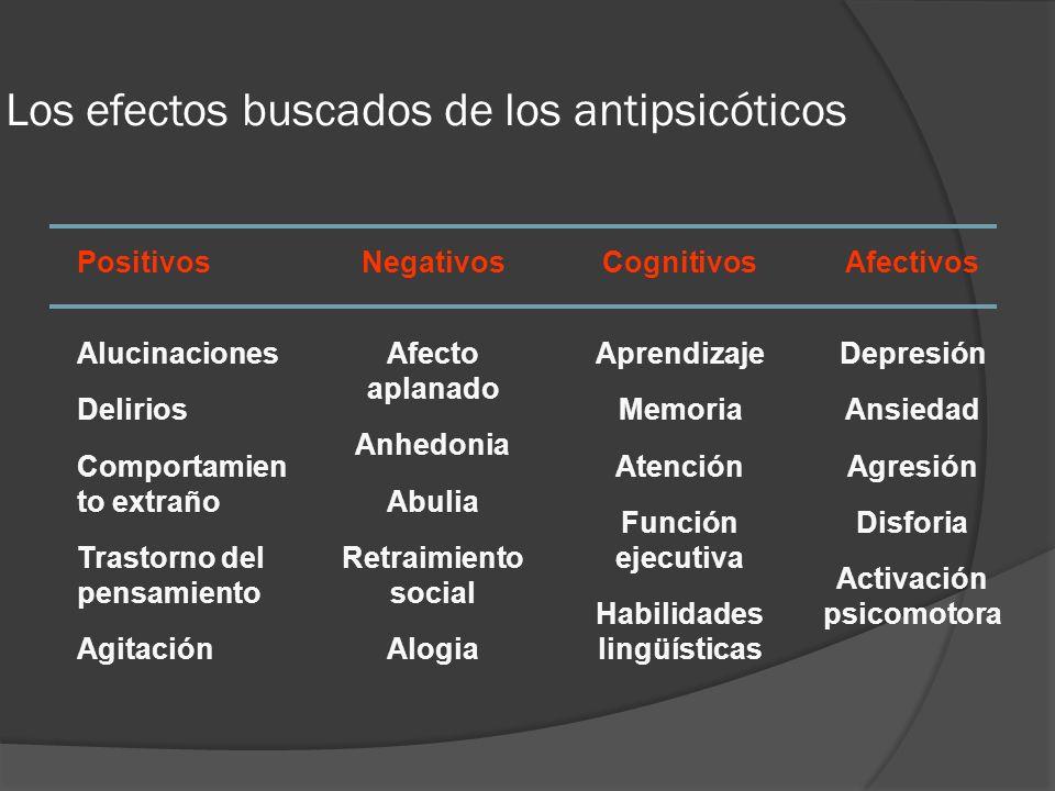 Los efectos buscados de los antipsicóticos