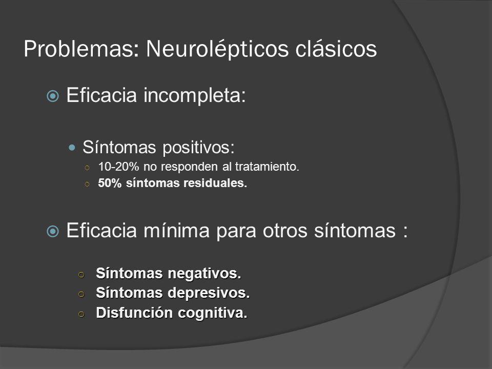 Problemas: Neurolépticos clásicos
