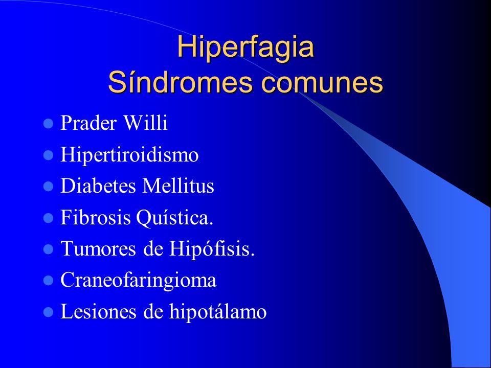 Hiperfagia Síndromes comunes
