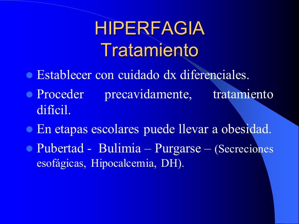 HIPERFAGIA Tratamiento
