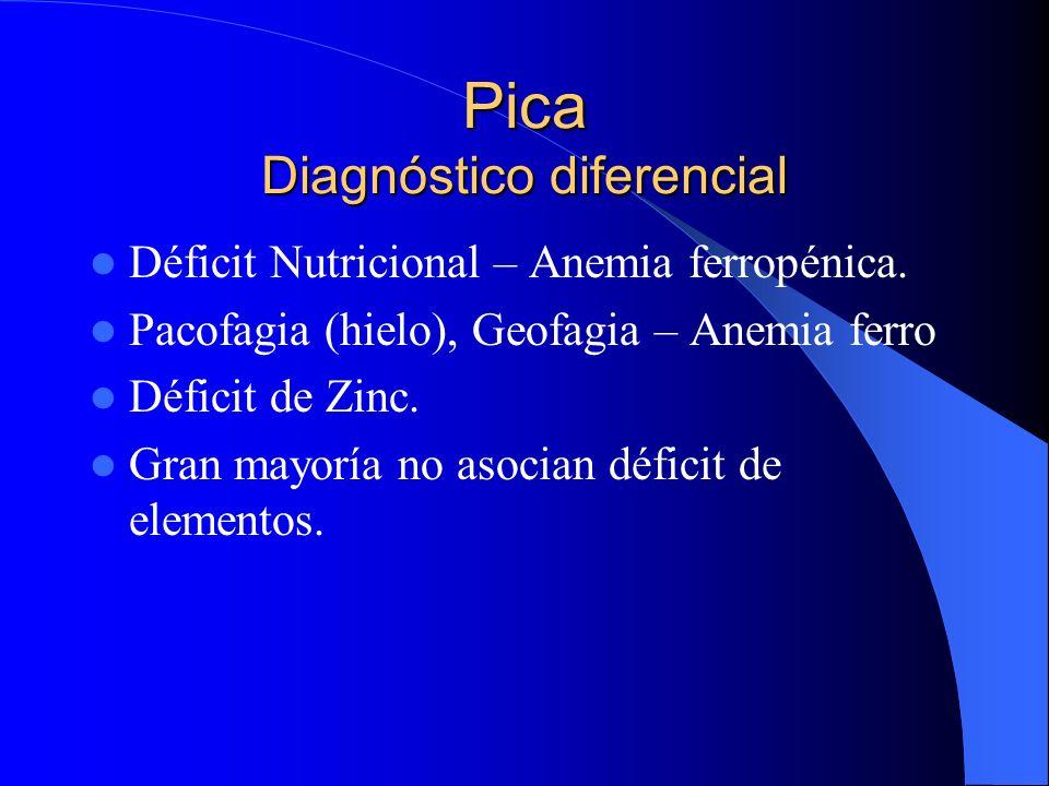 Pica Diagnóstico diferencial
