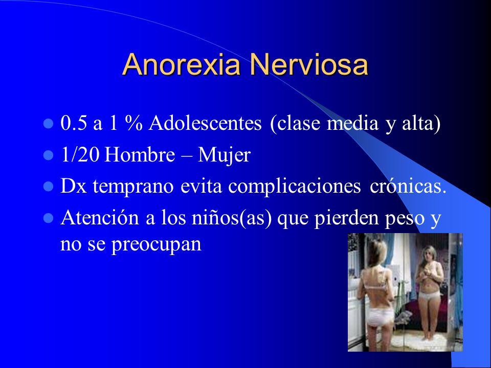 Anorexia Nerviosa 0.5 a 1 % Adolescentes (clase media y alta)