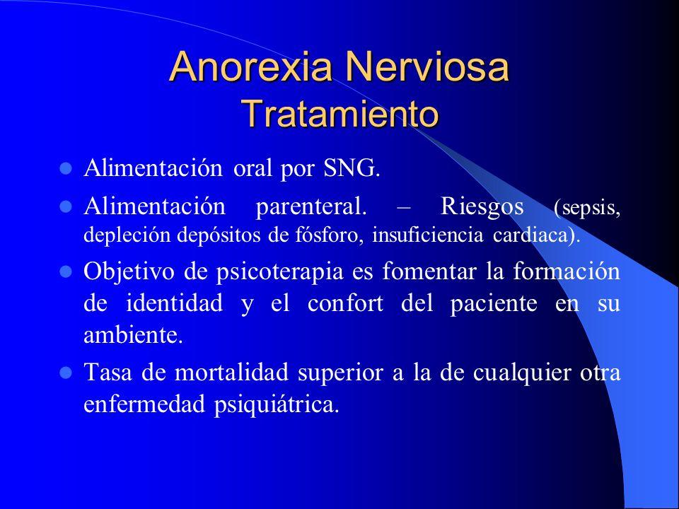 Anorexia Nerviosa Tratamiento