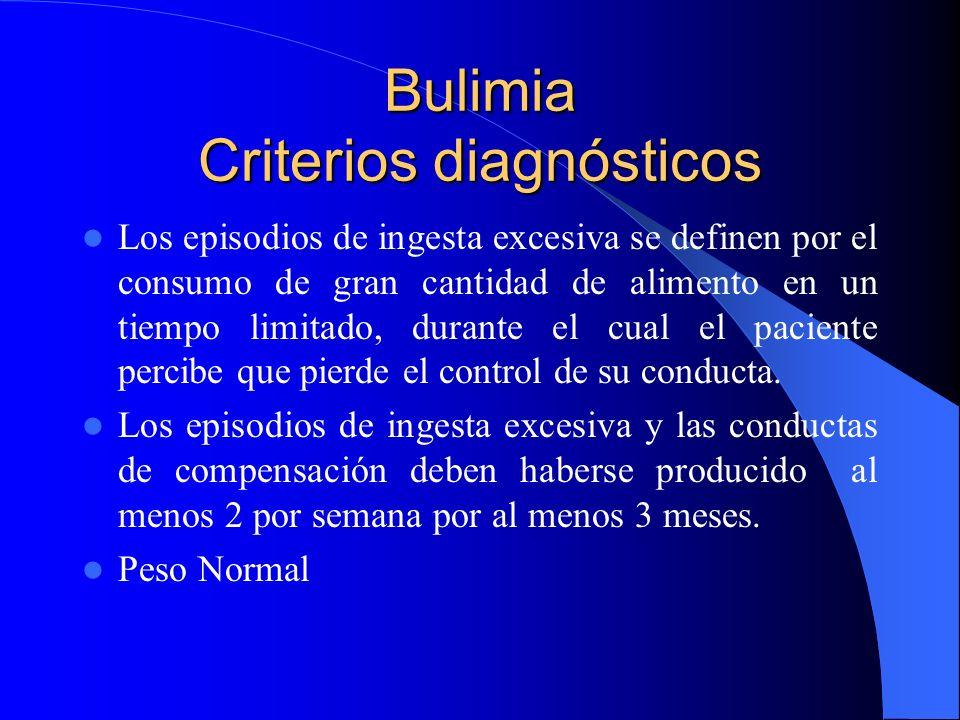 Bulimia Criterios diagnósticos