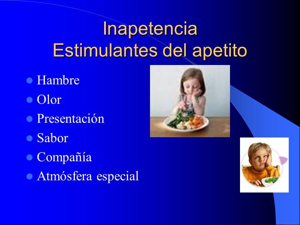 Inapetencia Estimulantes del apetito