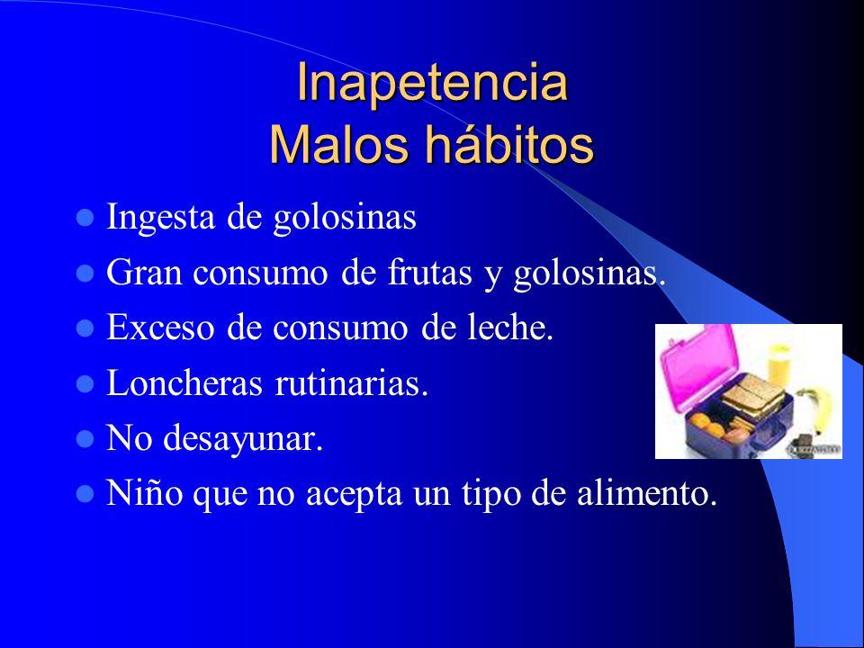 Inapetencia Malos hábitos