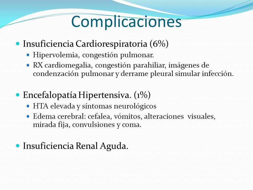 Complicaciones Insuficiencia Cardiorespiratoria (6%)