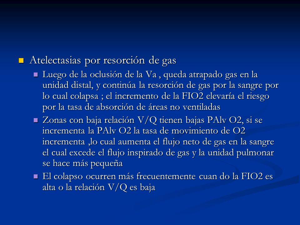 Atelectasias por resorción de gas