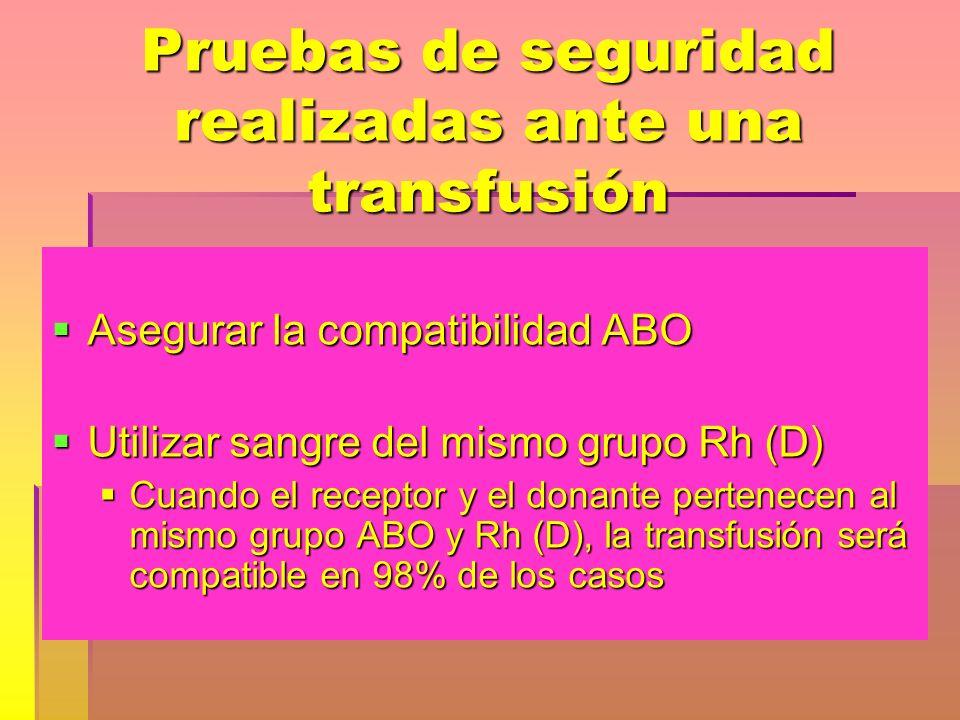 Pruebas de seguridad realizadas ante una transfusión