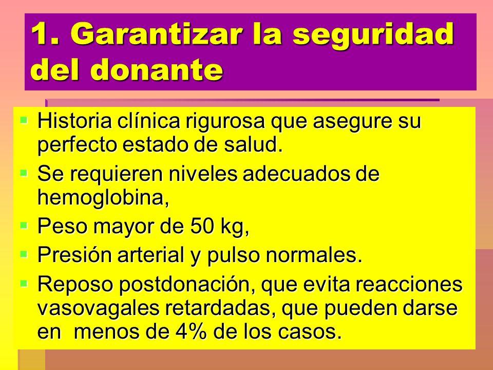 1. Garantizar la seguridad del donante