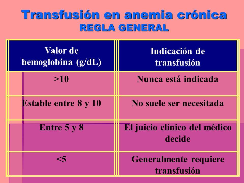 Transfusión en anemia crónica REGLA GENERAL