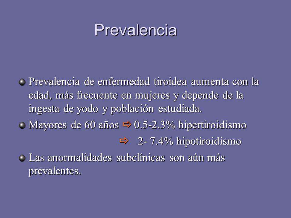 Prevalencia Prevalencia de enfermedad tiroidea aumenta con la edad, más frecuente en mujeres y depende de la ingesta de yodo y población estudiada.