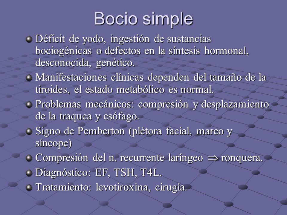 Bocio simple Déficit de yodo, ingestión de sustancias bociogénicas o defectos en la síntesis hormonal, desconocida, genético.