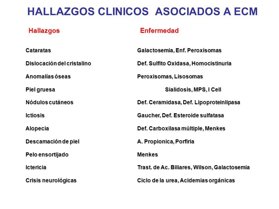 HALLAZGOS CLINICOS ASOCIADOS A ECM