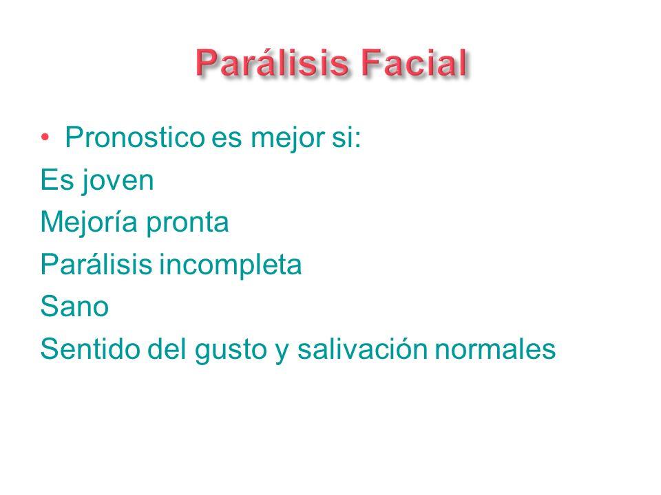 Parálisis Facial Pronostico es mejor si: Es joven Mejoría pronta