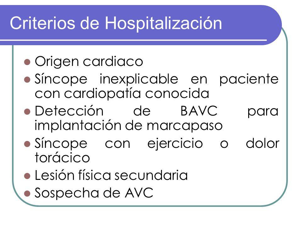 Criterios de Hospitalización