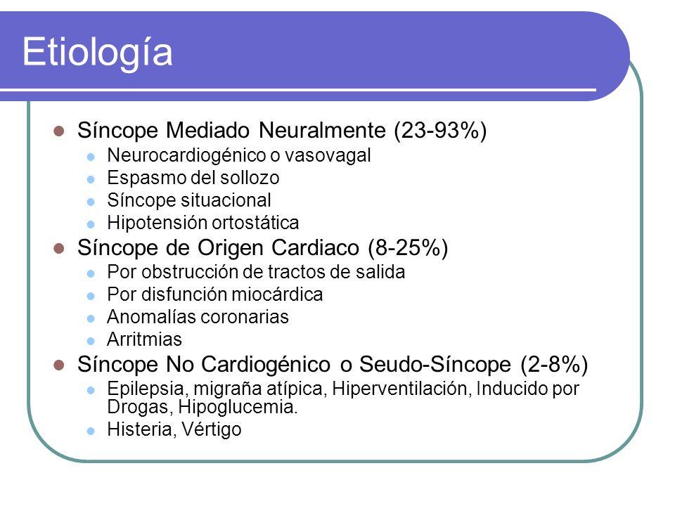 Etiología Síncope Mediado Neuralmente (23-93%)