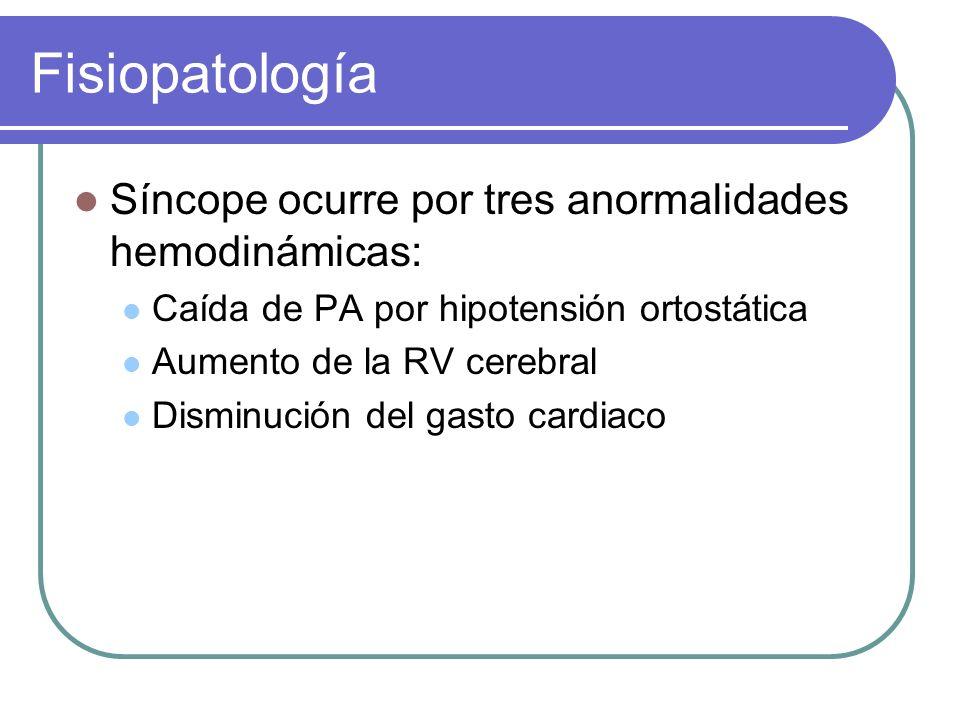 Fisiopatología Síncope ocurre por tres anormalidades hemodinámicas: