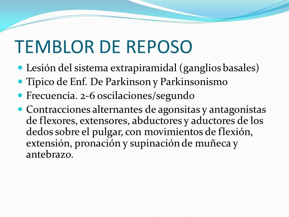 TEMBLOR DE REPOSO Lesión del sistema extrapiramidal (ganglios basales)