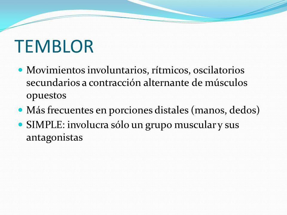 TEMBLOR Movimientos involuntarios, rítmicos, oscilatorios secundarios a contracción alternante de músculos opuestos.