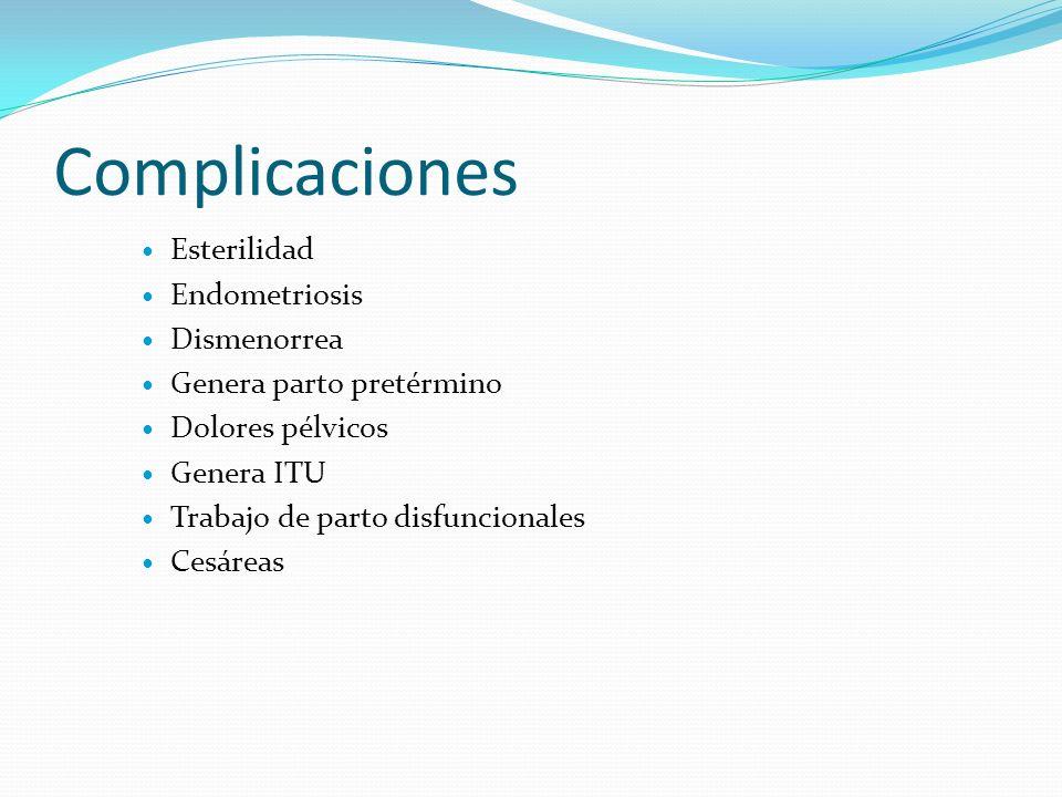 Complicaciones Esterilidad Endometriosis Dismenorrea