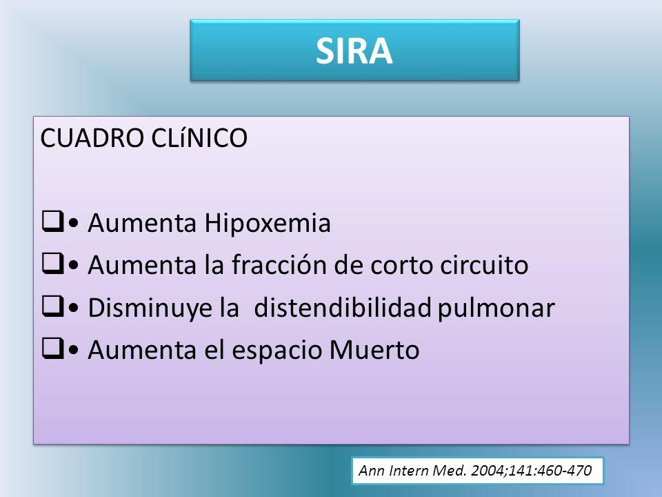 SIRA SIRA CUADRO CLíNICO • Aumenta Hipoxemia