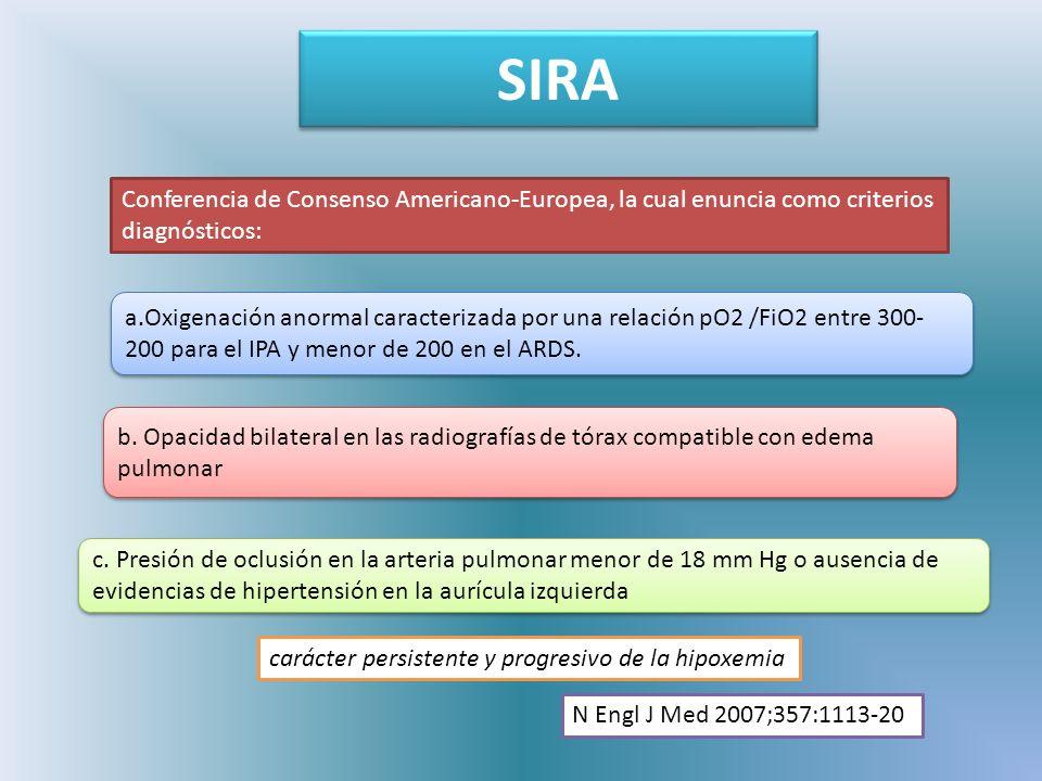 SIRA Conferencia de Consenso Americano-Europea, la cual enuncia como criterios diagnósticos:
