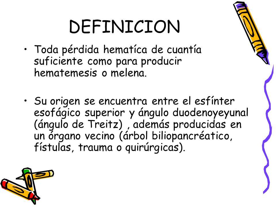 DEFINICION Toda pérdida hematíca de cuantía suficiente como para producir hematemesis o melena.