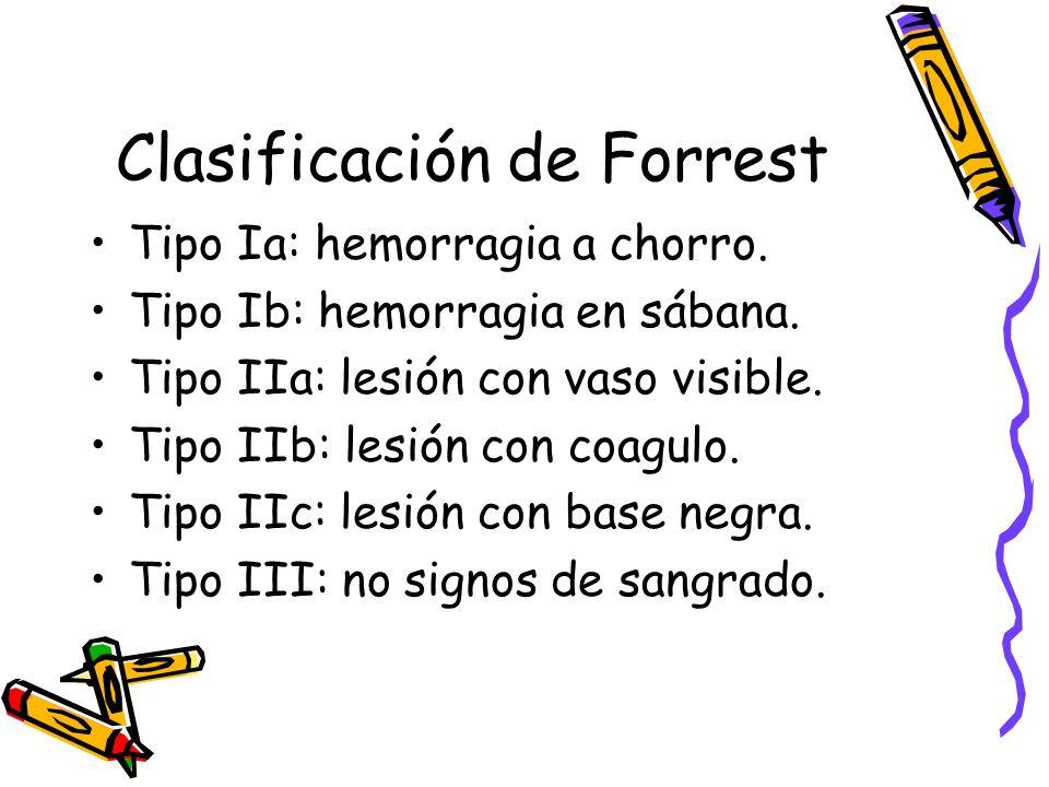 Clasificación de Forrest